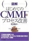 Cmmi_1